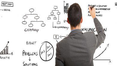 تصویر استراتژی هایی برای توسعه بازاریابی و فروش